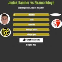 Janick Kamber vs Birama Ndoye h2h player stats