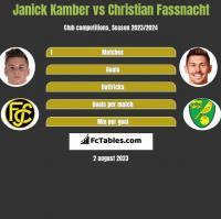 Janick Kamber vs Christian Fassnacht h2h player stats