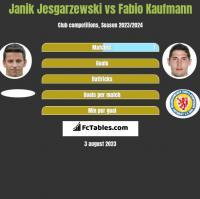 Janik Jesgarzewski vs Fabio Kaufmann h2h player stats
