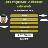 Janik Jesgarzewski vs Maximilian Ahlschwede h2h player stats