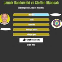 Jannik Bandowski vs Steffen Nkansah h2h player stats