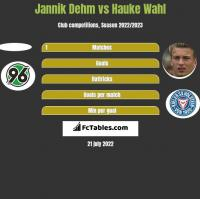 Jannik Dehm vs Hauke Wahl h2h player stats