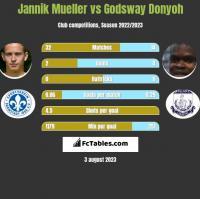 Jannik Mueller vs Godsway Donyoh h2h player stats