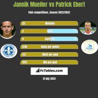 Jannik Mueller vs Patrick Ebert h2h player stats