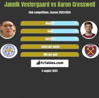 Jannik Vestergaard vs Aaron Cresswell h2h player stats