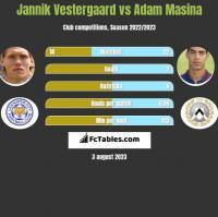 Jannik Vestergaard vs Adam Masina h2h player stats