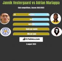 Jannik Vestergaard vs Adrian Mariappa h2h player stats