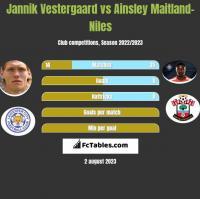 Jannik Vestergaard vs Ainsley Maitland-Niles h2h player stats