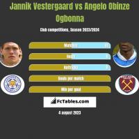 Jannik Vestergaard vs Angelo Obinze Ogbonna h2h player stats