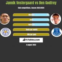 Jannik Vestergaard vs Ben Godfrey h2h player stats