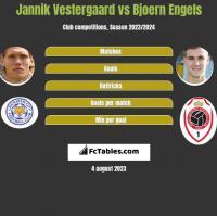 Jannik Vestergaard vs Bjoern Engels h2h player stats