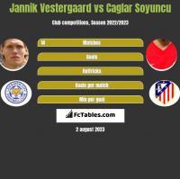 Jannik Vestergaard vs Caglar Soyuncu h2h player stats