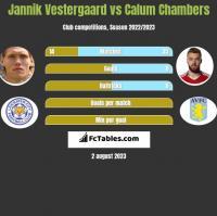 Jannik Vestergaard vs Calum Chambers h2h player stats
