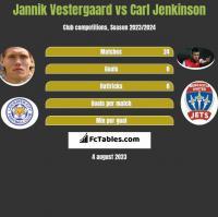 Jannik Vestergaard vs Carl Jenkinson h2h player stats