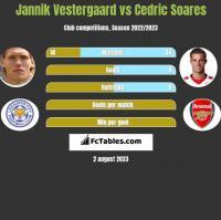 Jannik Vestergaard vs Cedric Soares h2h player stats