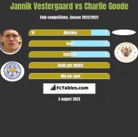 Jannik Vestergaard vs Charlie Goode h2h player stats