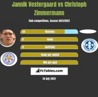 Jannik Vestergaard vs Christoph Zimmermann h2h player stats
