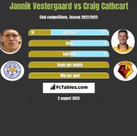 Jannik Vestergaard vs Craig Cathcart h2h player stats
