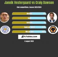 Jannik Vestergaard vs Craig Dawson h2h player stats