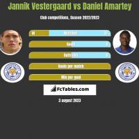 Jannik Vestergaard vs Daniel Amartey h2h player stats