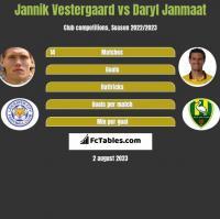 Jannik Vestergaard vs Daryl Janmaat h2h player stats