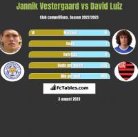 Jannik Vestergaard vs David Luiz h2h player stats