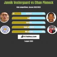 Jannik Vestergaard vs Ethan Pinnock h2h player stats