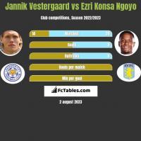 Jannik Vestergaard vs Ezri Konsa Ngoyo h2h player stats
