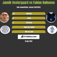 Jannik Vestergaard vs Fabian Balbuena h2h player stats