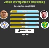 Jannik Vestergaard vs Grant Hanley h2h player stats