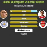 Jannik Vestergaard vs Hector Bellerin h2h player stats