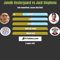 Jannik Vestergaard vs Jack Stephens h2h player stats