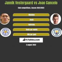 Jannik Vestergaard vs Joao Cancelo h2h player stats