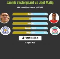 Jannik Vestergaard vs Joel Matip h2h player stats