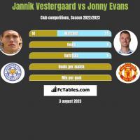 Jannik Vestergaard vs Jonny Evans h2h player stats