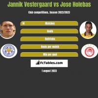 Jannik Vestergaard vs Jose Holebas h2h player stats