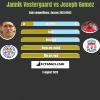 Jannik Vestergaard vs Joseph Gomez h2h player stats