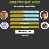 Jannik Vestergaard vs Kiko h2h player stats
