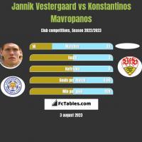 Jannik Vestergaard vs Konstantinos Mavropanos h2h player stats