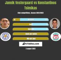 Jannik Vestergaard vs Konstantinos Tsimikas h2h player stats