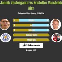 Jannik Vestergaard vs Kristoffer Vassbakk Ajer h2h player stats