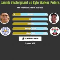 Jannik Vestergaard vs Kyle Walker-Peters h2h player stats