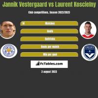 Jannik Vestergaard vs Laurent Koscielny h2h player stats