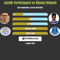 Jannik Vestergaard vs Mason Holgate h2h player stats