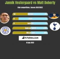 Jannik Vestergaard vs Matt Doherty h2h player stats