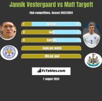 Jannik Vestergaard vs Matt Targett h2h player stats