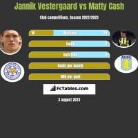 Jannik Vestergaard vs Matty Cash h2h player stats