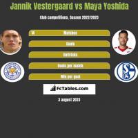 Jannik Vestergaard vs Maya Yoshida h2h player stats
