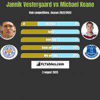 Jannik Vestergaard vs Michael Keane h2h player stats