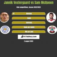 Jannik Vestergaard vs Sam McQueen h2h player stats